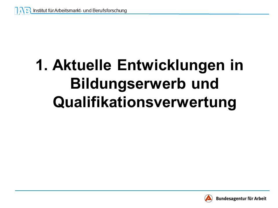 Institut für Arbeitsmarkt- und Berufsforschung 1.