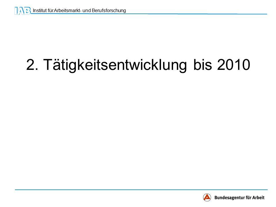 Institut für Arbeitsmarkt- und Berufsforschung 2. Tätigkeitsentwicklung bis 2010