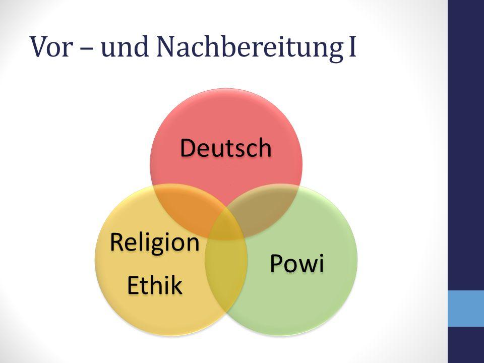 Vor – und Nachbereitung I Deutsch Powi Religion Ethik