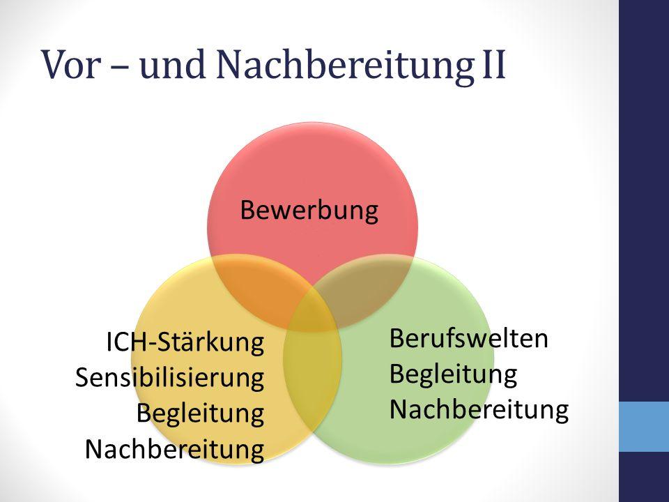 Vor – und Nachbereitung II Bewerbung Berufswelten Begleitung Nachbereitung ICH-Stärkung Sensibilisierung Begleitung Nachbereitung