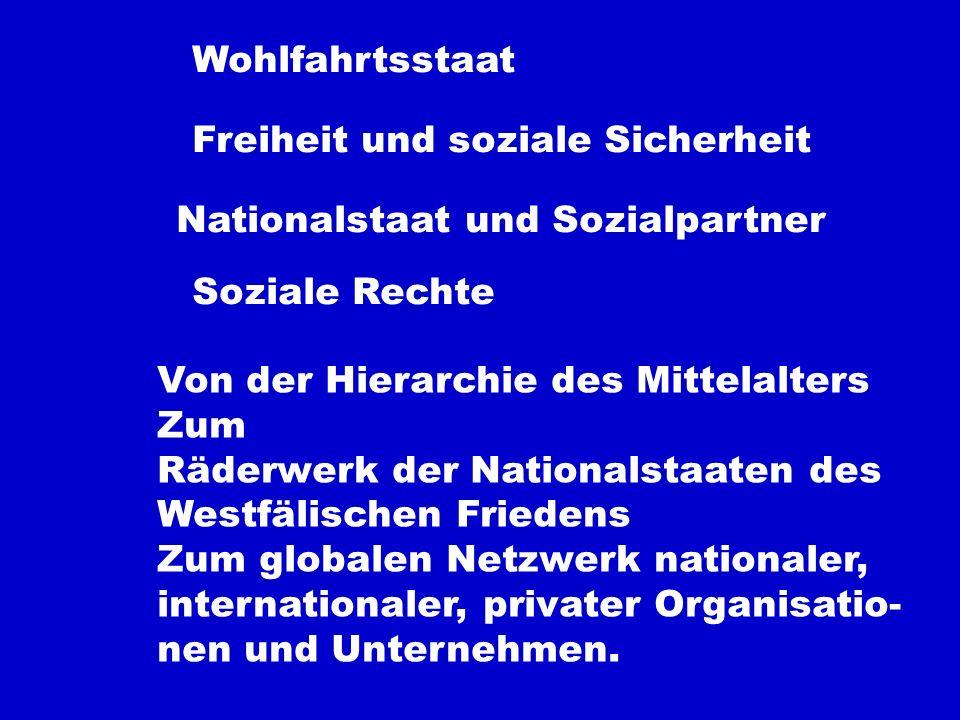 Wandel der Souveränität - Gemeinsame Souveränität - Innere Souveränität Demokratie und: - Nation - Rule of Law - Globalisierung - Legitimität - Demos
