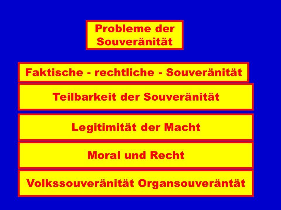 Souveränität Rechtlich Politisch Nach Innen Nach Aussen AbsolutRelativ Von keiner Macht ab- hängig Wieviel Kom- petenzen sind notwendig Ur-Knall Wievi