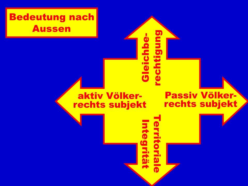 Probleme der Souveränität Faktische - rechtliche - Souveränität Teilbarkeit der Souveränität Legitimität der Macht Moral und Recht Volkssouveränität O