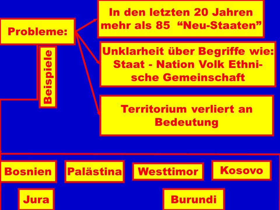 Probleme: In den letzten 20 Jahren mehr als 85 Neu-Staaten Unklarheit über Begriffe wie: Staat - Nation Volk Ethni- sche Gemeinschaft BosnienPalästina Westtimor Kosovo JuraBurundi Territorium verliert an Bedeutung Beispiele