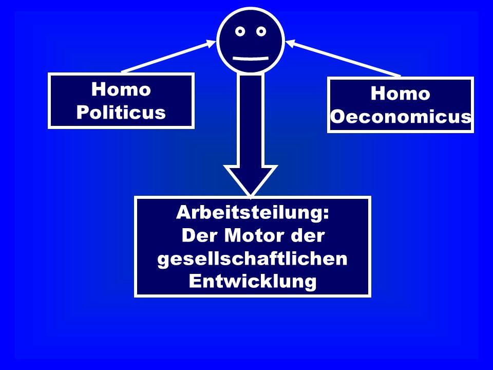 Arbeitsteilung: Der Motor der gesellschaftlichen Entwicklung Homo Politicus Homo Oeconomicus