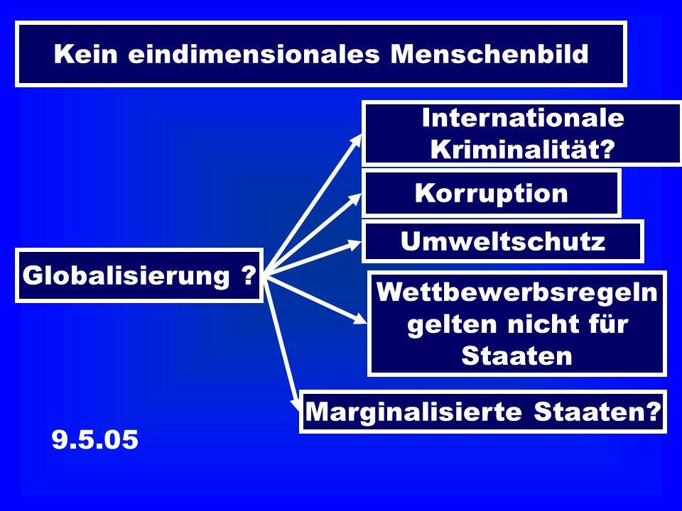 Herrschafts- grundlage Herrschaftsform Grundlage der Gemeinschafts- bindung Gemeinschafts- aufgabe Gemeinschaftszweck Souveränität.