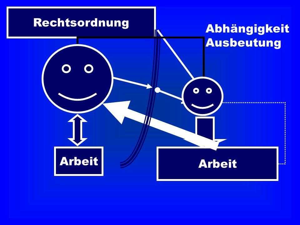 Pyramide: Mittelalter Feudalhierarchie Räder- Werk: Industrie- Gesell- schaft Netz: Globalisierte Internet- Informations- Gesellschaft Symbole Der drei Zeitalter