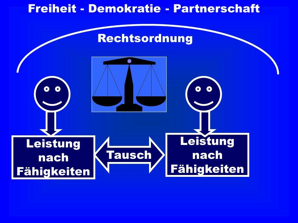 Leistung nach Fähigkeiten Leistung nach Fähigkeiten Tausch Rechtsordnung Freiheit - Demokratie - Partnerschaft