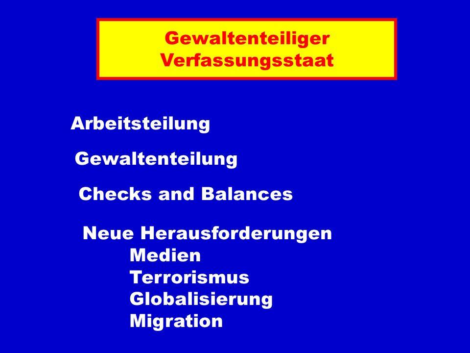 Gewaltenteiliger Verfassungsstaat Arbeitsteilung Gewaltenteilung Checks and Balances Neue Herausforderungen Medien Terrorismus Globalisierung Migratio