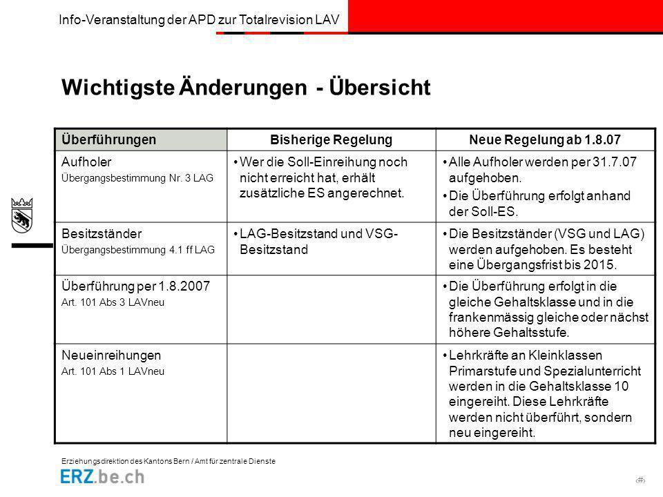 Erziehungsdirektion des Kantons Bern / Amt für zentrale Dienste # Info-Veranstaltung der APD zur Totalrevision LAV Wichtigste Änderungen - Übersicht Ü