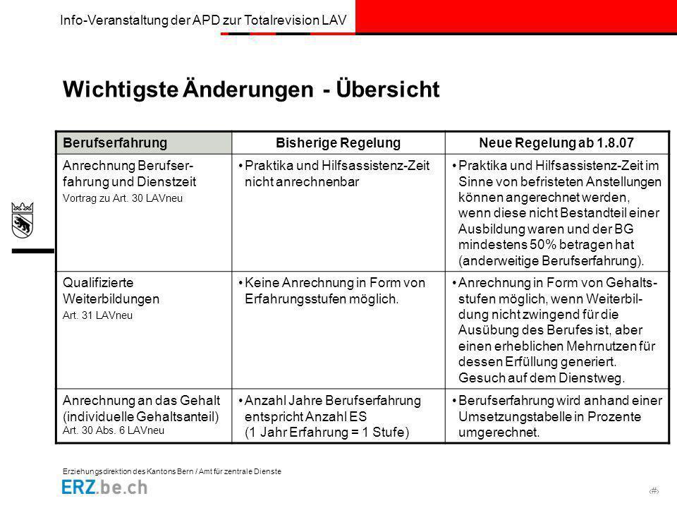 Erziehungsdirektion des Kantons Bern / Amt für zentrale Dienste # Info-Veranstaltung der APD zur Totalrevision LAV Wichtigste Änderungen - Übersicht B