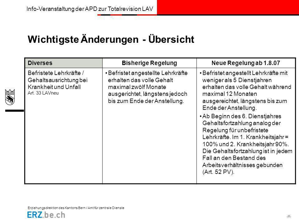 Erziehungsdirektion des Kantons Bern / Amt für zentrale Dienste # Info-Veranstaltung der APD zur Totalrevision LAV Wichtigste Änderungen - Übersicht D