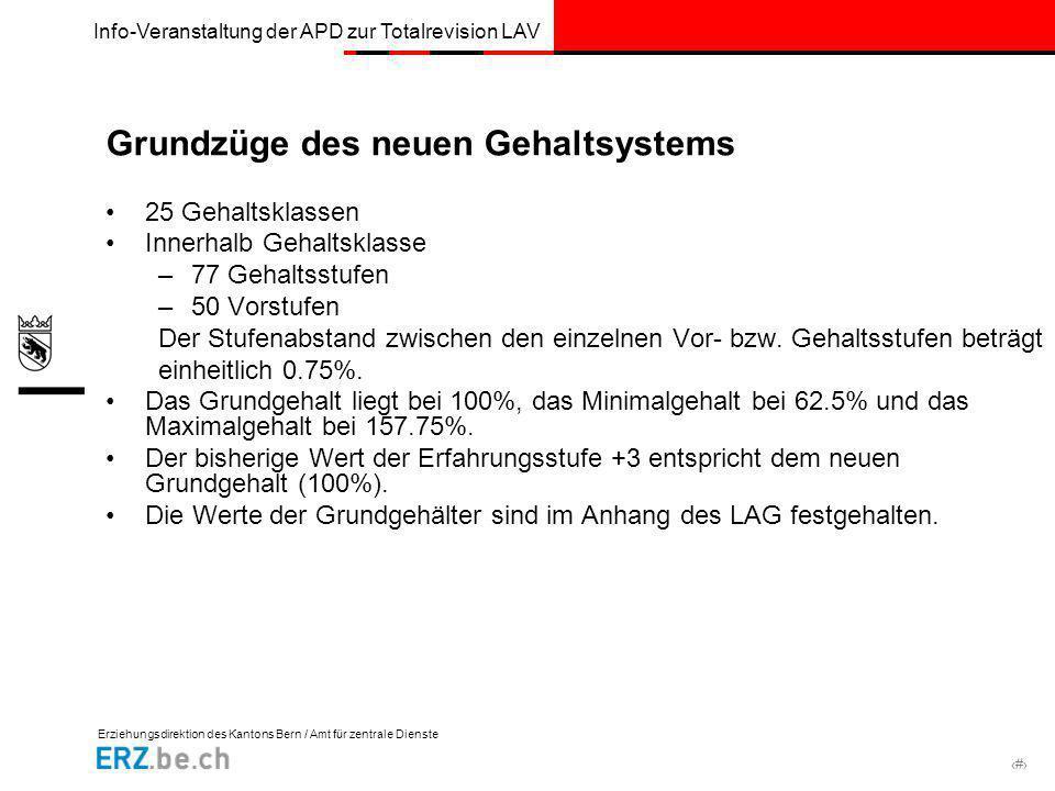 Erziehungsdirektion des Kantons Bern / Amt für zentrale Dienste # Info-Veranstaltung der APD zur Totalrevision LAV Grundzüge des neuen Gehaltsystems 2