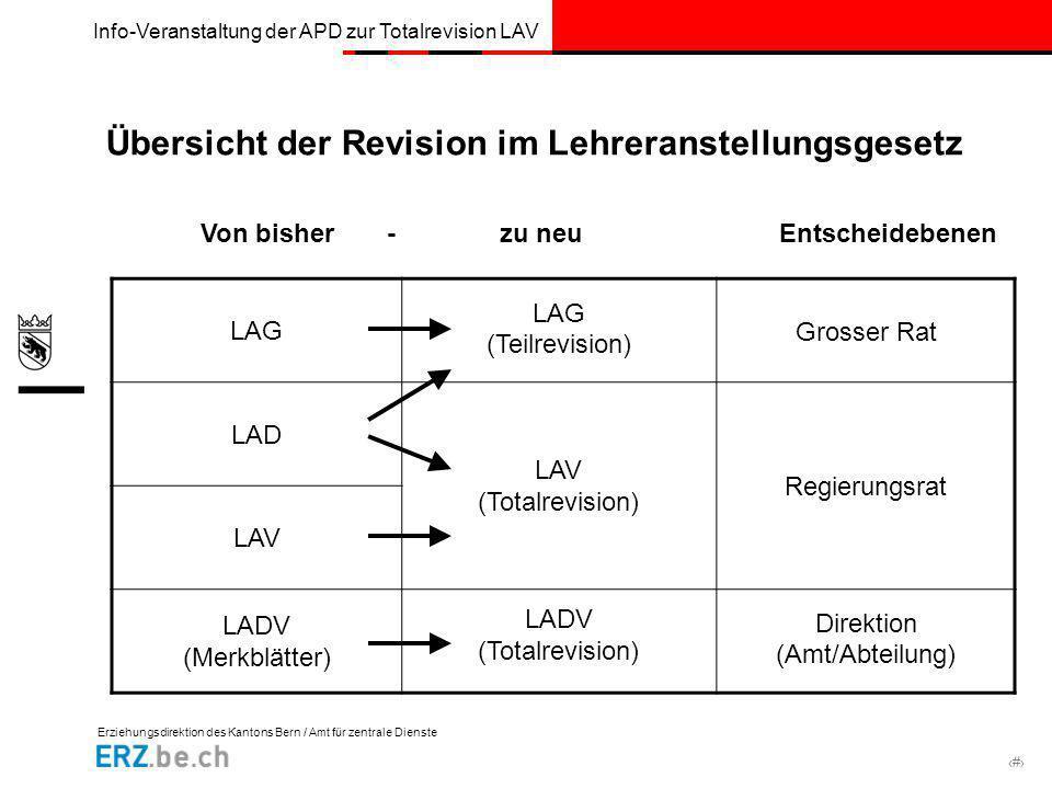 Erziehungsdirektion des Kantons Bern / Amt für zentrale Dienste # Info-Veranstaltung der APD zur Totalrevision LAV Übersicht der Revision im Lehrerans