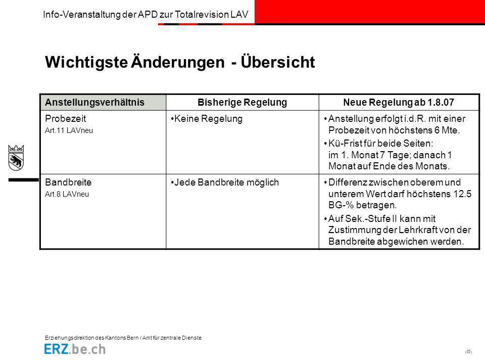 Erziehungsdirektion des Kantons Bern / Amt für zentrale Dienste # Info-Veranstaltung der APD zur Totalrevision LAV Wichtigste Änderungen - Übersicht A