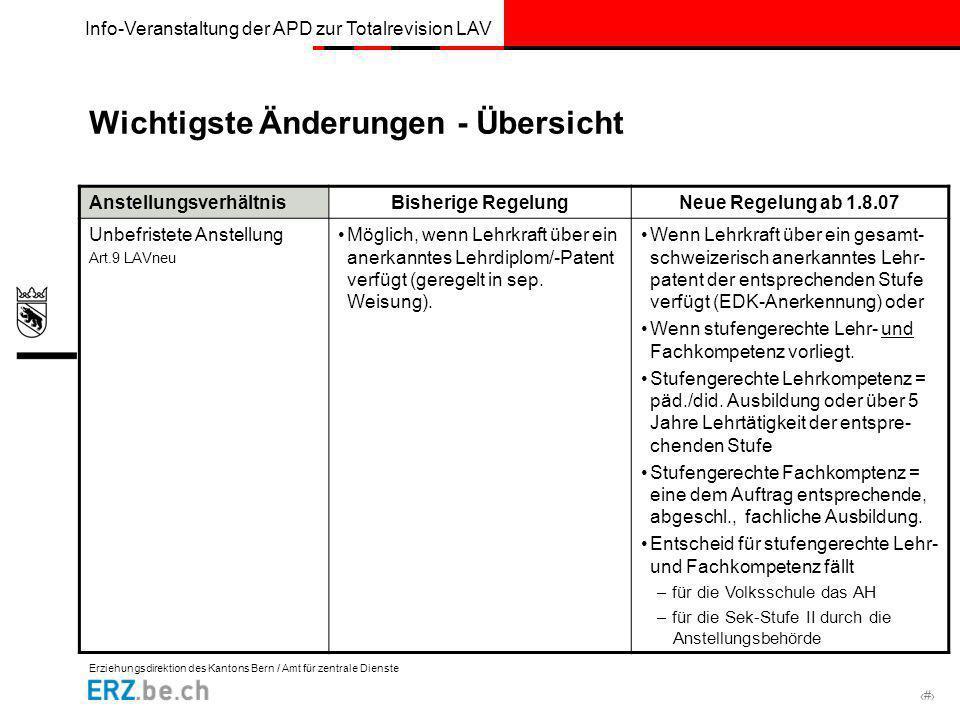 Erziehungsdirektion des Kantons Bern / Amt für zentrale Dienste # Info-Veranstaltung der APD zur Totalrevision LAV AnstellungsverhältnisBisherige Rege