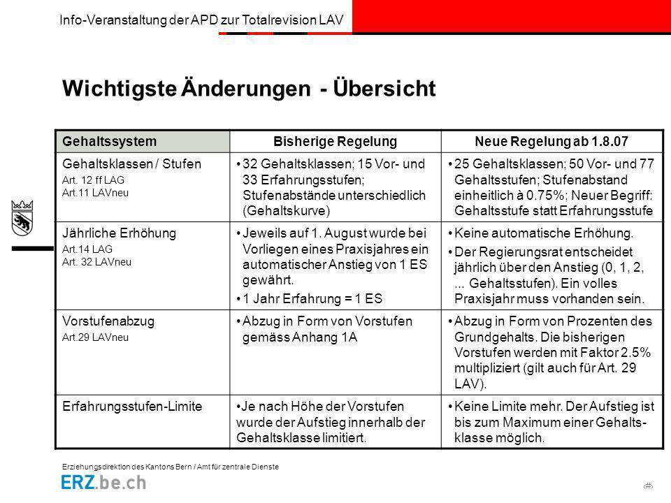Erziehungsdirektion des Kantons Bern / Amt für zentrale Dienste # Info-Veranstaltung der APD zur Totalrevision LAV Wichtigste Änderungen - Übersicht G