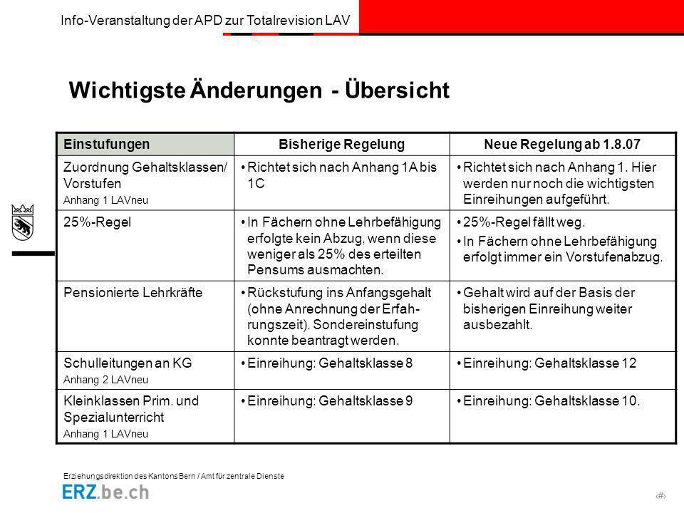 Erziehungsdirektion des Kantons Bern / Amt für zentrale Dienste # Info-Veranstaltung der APD zur Totalrevision LAV Wichtigste Änderungen - Übersicht E