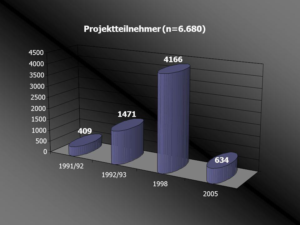 Vortrag von Werner Schwarz, Studie von Hannes Pratscher