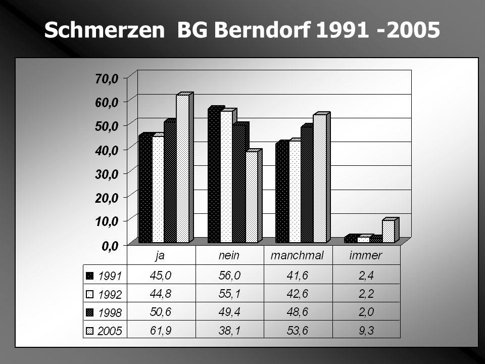 Schmerzen BG Berndorf 1991 -2005