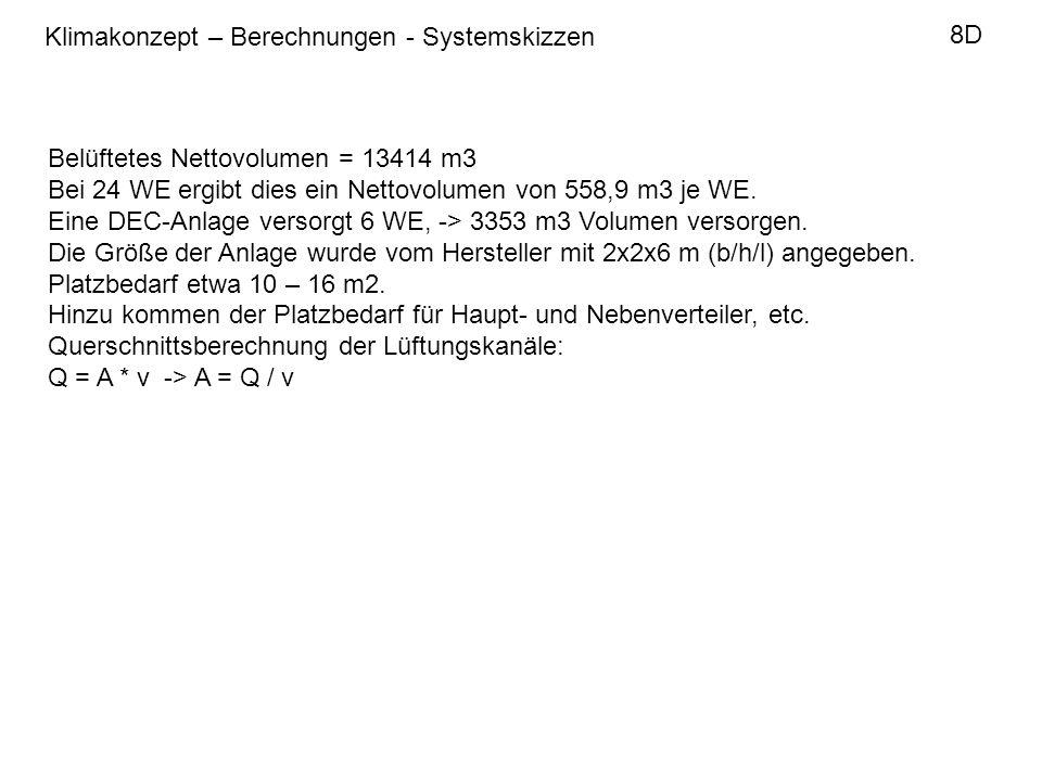 Klimakonzept – Berechnungen - Systemskizzen 8D Belüftetes Nettovolumen = 13414 m3 Bei 24 WE ergibt dies ein Nettovolumen von 558,9 m3 je WE.