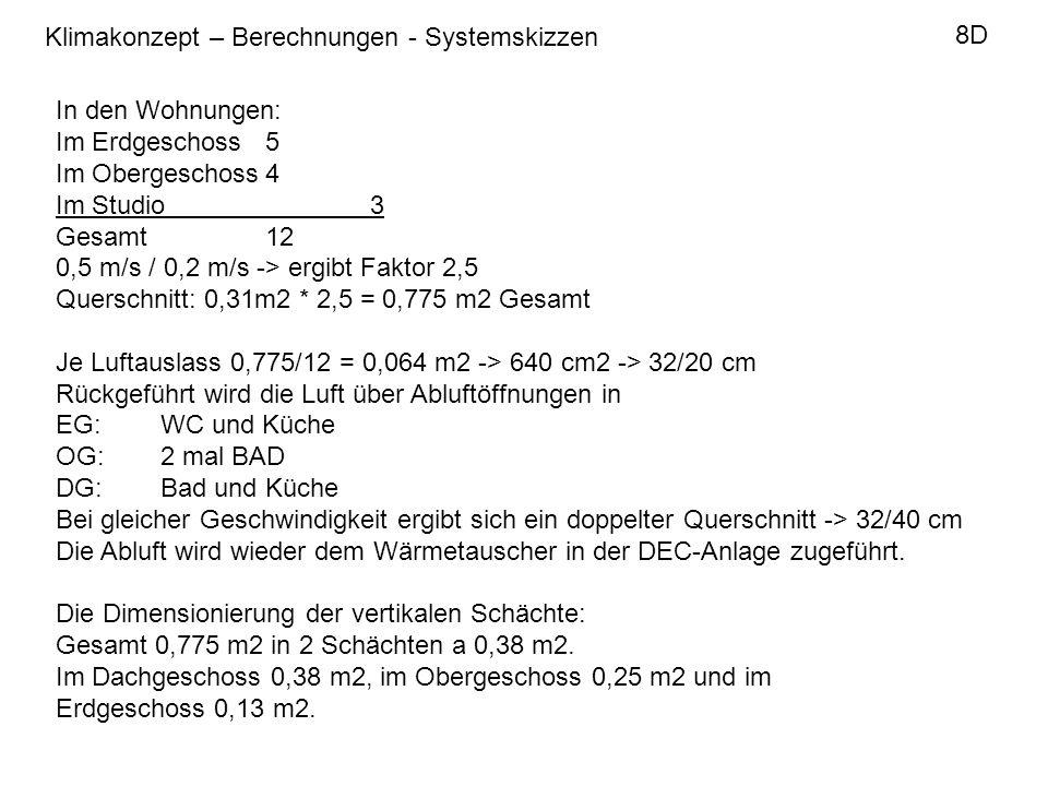 Klimakonzept – Berechnungen - Systemskizzen 8D In den Wohnungen: Im Erdgeschoss 5 Im Obergeschoss4 Im Studio3 Gesamt 12 0,5 m/s / 0,2 m/s -> ergibt Faktor 2,5 Querschnitt: 0,31m2 * 2,5 = 0,775 m2 Gesamt Je Luftauslass 0,775/12 = 0,064 m2 -> 640 cm2 -> 32/20 cm Rückgeführt wird die Luft über Abluftöffnungen in EG:WC und Küche OG:2 mal BAD DG:Bad und Küche Bei gleicher Geschwindigkeit ergibt sich ein doppelter Querschnitt -> 32/40 cm Die Abluft wird wieder dem Wärmetauscher in der DEC-Anlage zugeführt.