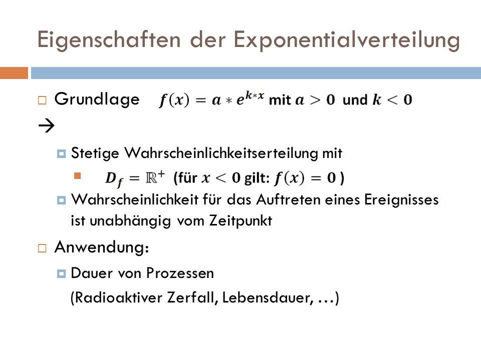 Eigenschaften der Exponentialverteilung Grundlage Stetige Wahrscheinlichkeitserteilung mit, Wahrscheinlichkeit für das Auftreten eines Ereignisses ist unabhängig vom Zeitpunkt Anwendung: Dauer von Prozessen (Radioaktiver Zerfall, Lebensdauer, …)