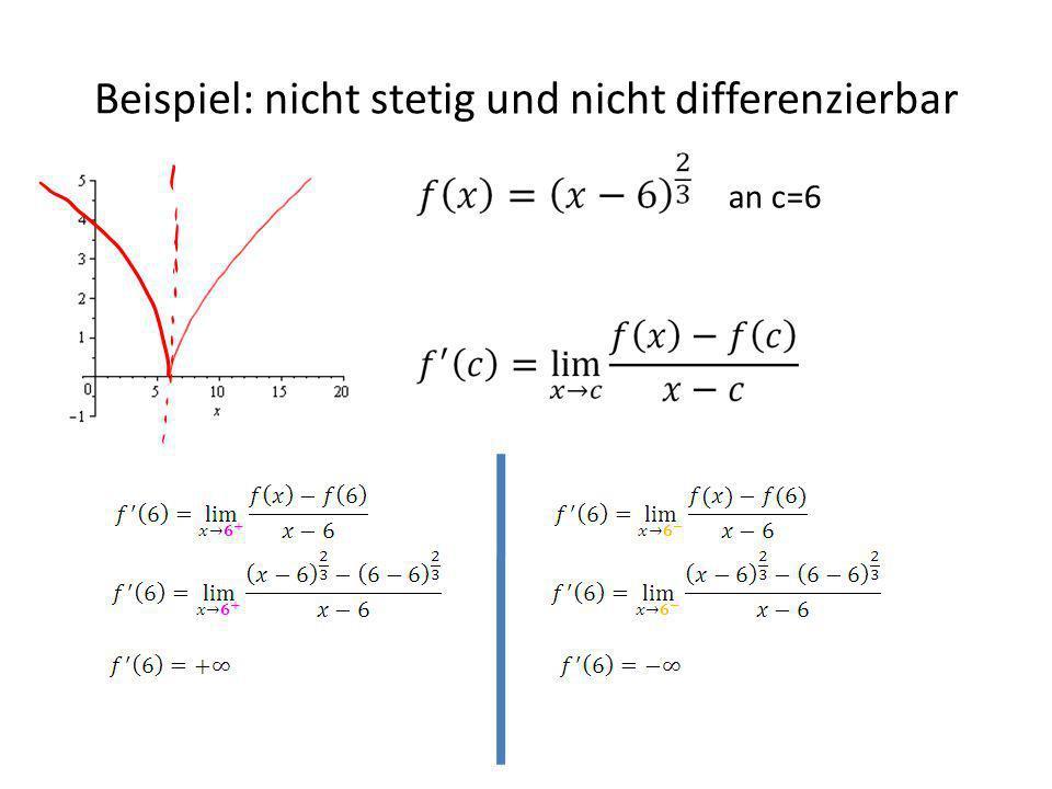 Beispiel: nicht stetig und nicht differenzierbar an c=6