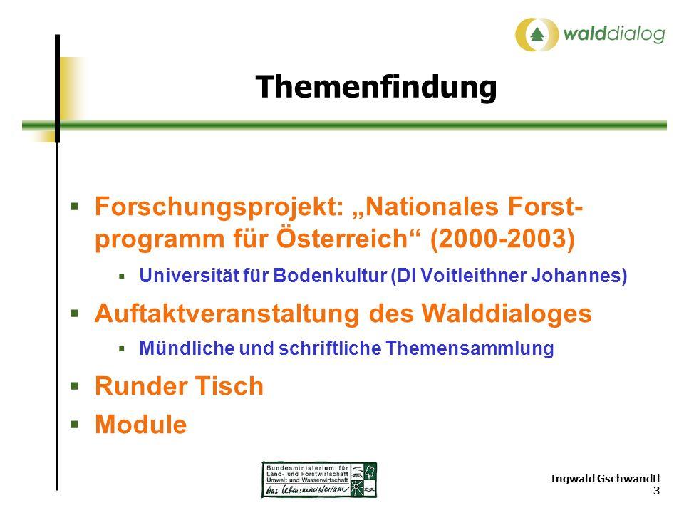 Ingwald Gschwandtl 3 Themenfindung Forschungsprojekt: Nationales Forst- programm für Österreich (2000-2003) Universität für Bodenkultur (DI Voitleithner Johannes) Auftaktveranstaltung des Walddialoges Mündliche und schriftliche Themensammlung Runder Tisch Module