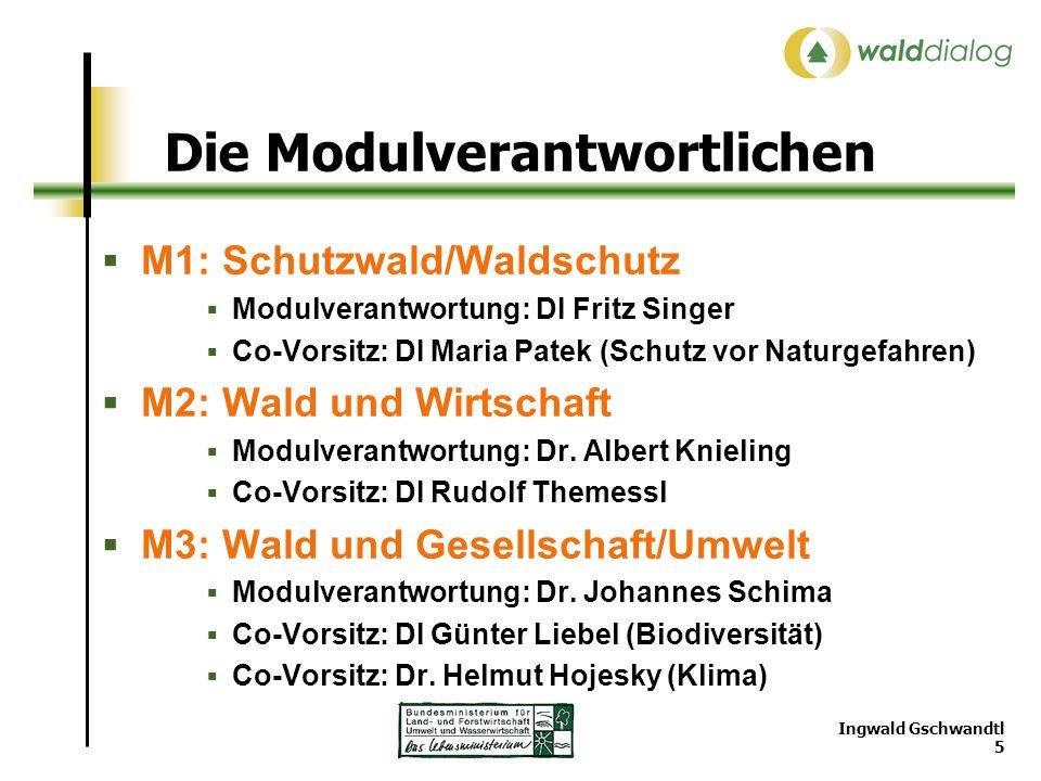 Ingwald Gschwandtl 5 Die Modulverantwortlichen M1: Schutzwald/Waldschutz Modulverantwortung: DI Fritz Singer Co-Vorsitz: DI Maria Patek (Schutz vor Naturgefahren) M2: Wald und Wirtschaft Modulverantwortung: Dr.