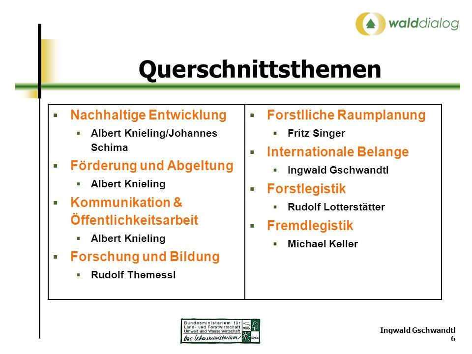 Ingwald Gschwandtl 6 Querschnittsthemen Nachhaltige Entwicklung Albert Knieling/Johannes Schima Förderung und Abgeltung Albert Knieling Kommunikation