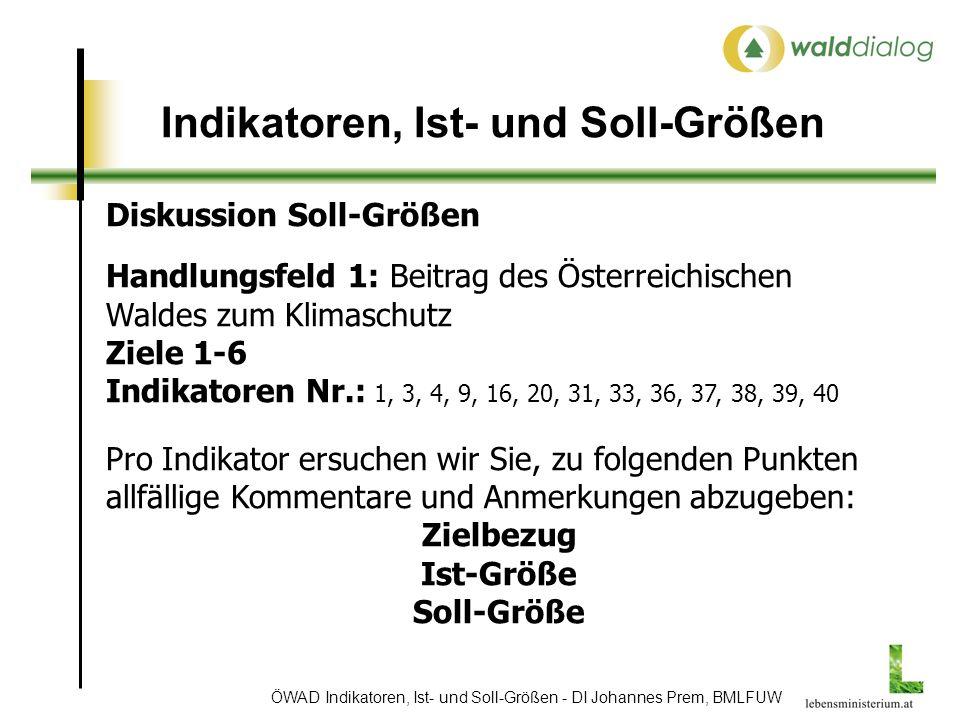 ÖWAD Indikatoren, Ist- und Soll-Größen - DI Johannes Prem, BMLFUW Indikatoren, Ist- und Soll-Größen Diskussion Soll-Größen Handlungsfeld 1: Beitrag des Österreichischen Waldes zum Klimaschutz Ziele 1-6 Indikatoren Nr.: 1, 3, 4, 9, 16, 20, 31, 33, 36, 37, 38, 39, 40 Pro Indikator ersuchen wir Sie, zu folgenden Punkten allfällige Kommentare und Anmerkungen abzugeben: Zielbezug Ist-Größe Soll-Größe
