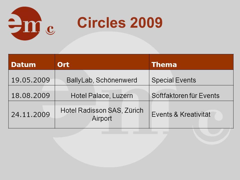 Circles 2009 Referenten-Ideen Vorschläge für Praxisfälle Themen Locations ab 2010 etc.
