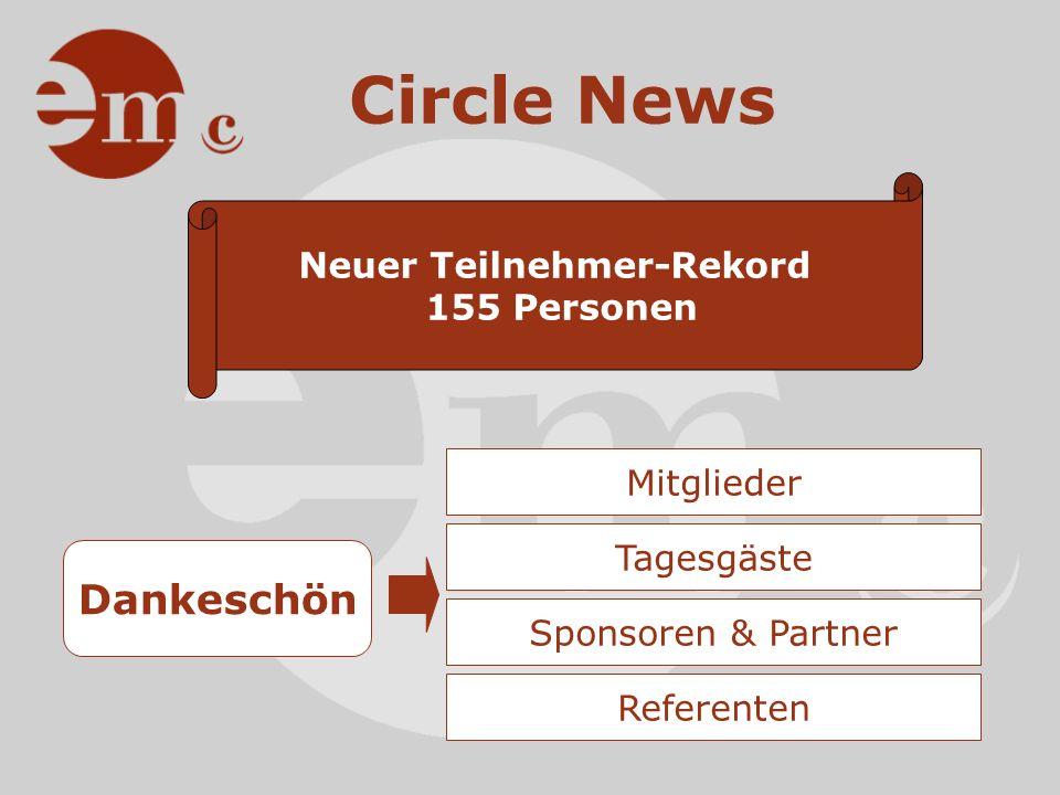 Neumitglieder Einzelmitglieder15 Firmenmitglieder7 (x3) Herzlich Willkommen !