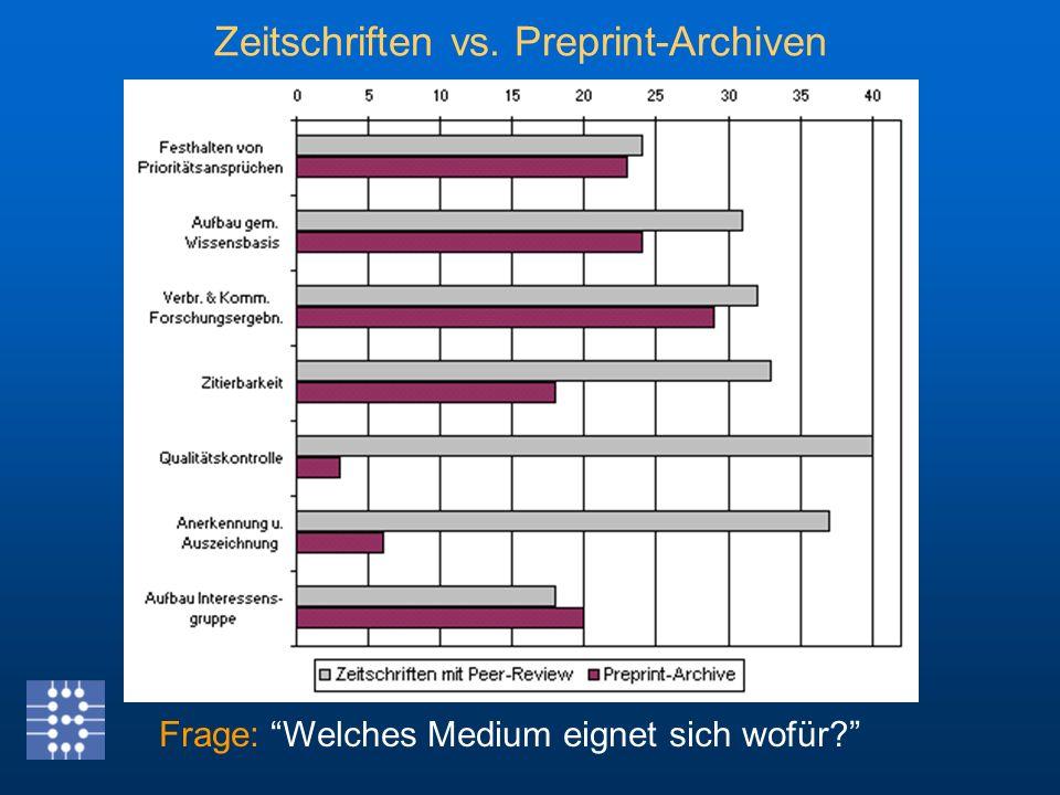 Zeitschriften vs. Preprint-Archiven Frage: Welches Medium eignet sich wofür?