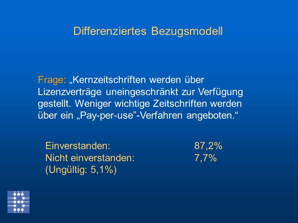 Differenziertes Bezugsmodell Einverstanden: 87,2% Nicht einverstanden: 7,7% (Ungültig: 5,1%) Frage: Kernzeitschriften werden über Lizenzverträge uneingeschränkt zur Verfügung gestellt.