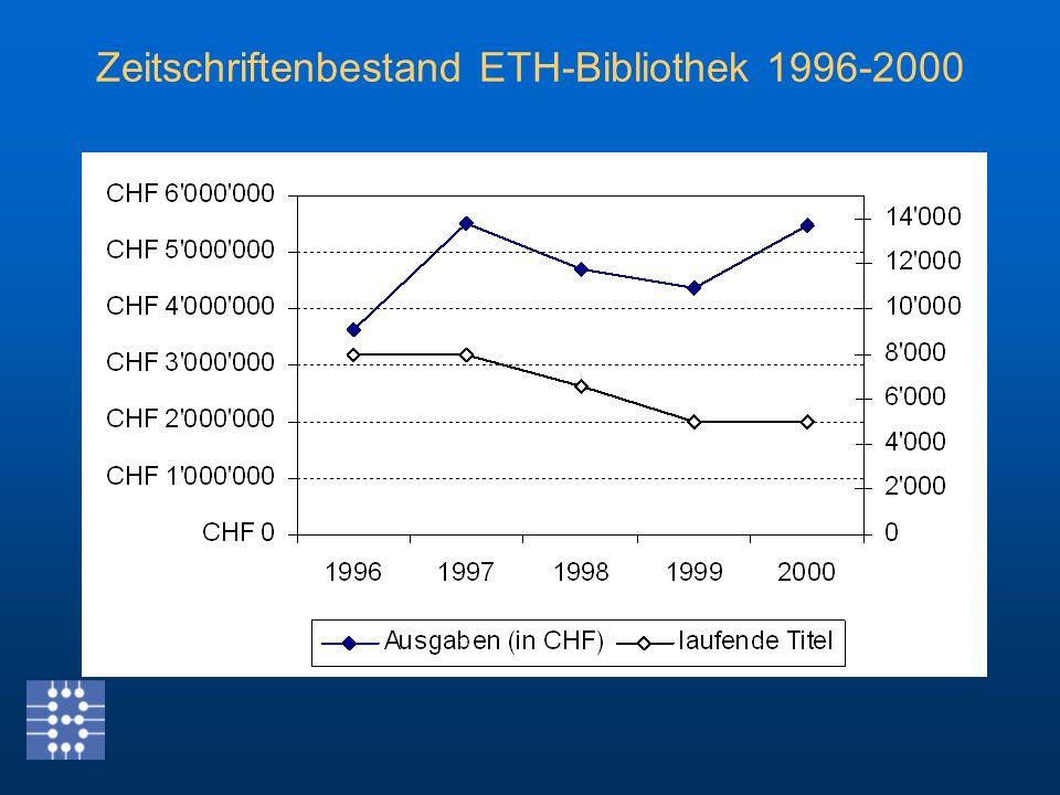 Zeitschriftenbestand ETH-Bibliothek 1996-2000