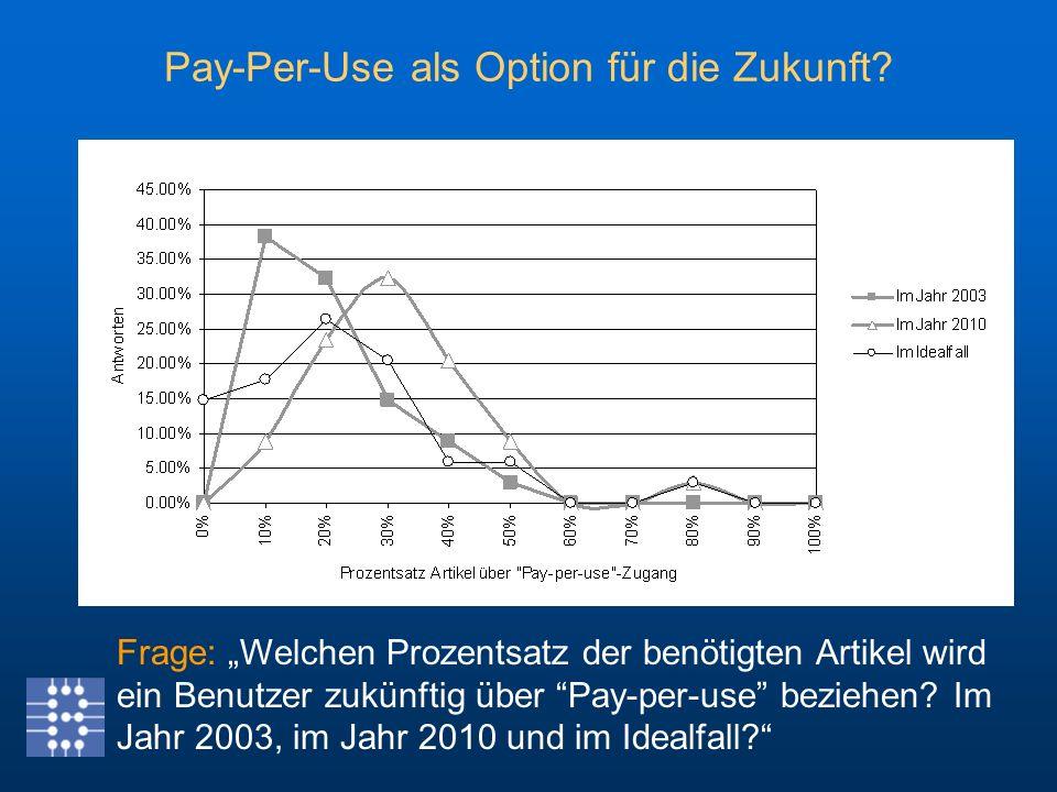 Frage: Welchen Prozentsatz der benötigten Artikel wird ein Benutzer zukünftig über Pay-per-use beziehen.
