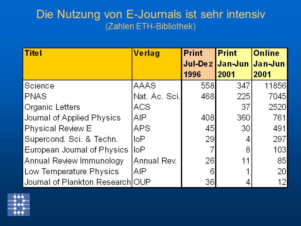 Die Nutzung von E-Journals ist sehr intensiv (Zahlen ETH-Bibliothek)