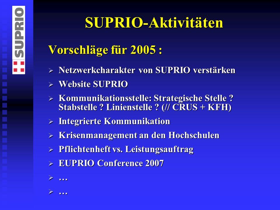 SUPRIO-Aktivitäten Vorschläge für 2005 : Netzwerkcharakter von SUPRIO verstärken Netzwerkcharakter von SUPRIO verstärken Website SUPRIO Website SUPRIO