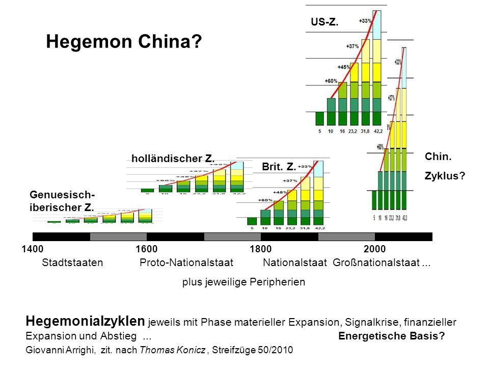 Hegemon China.