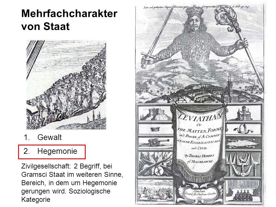 Mehrfachcharakter von Staat 1.Gewalt 2.Hegemonie Zivilgesellschaft: 2 Begriff, bei Gramsci Staat im weiteren Sinne, Bereich, in dem um Hegemonie gerungen wird.