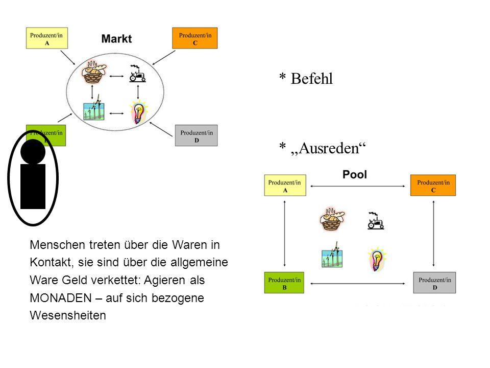 Markt - Pool Menschen treten über die Waren in Kontakt, sie sind über die allgemeine Ware Geld verkettet: Agieren als MONADEN – auf sich bezogene Wesensheiten * Befehl * Ausreden