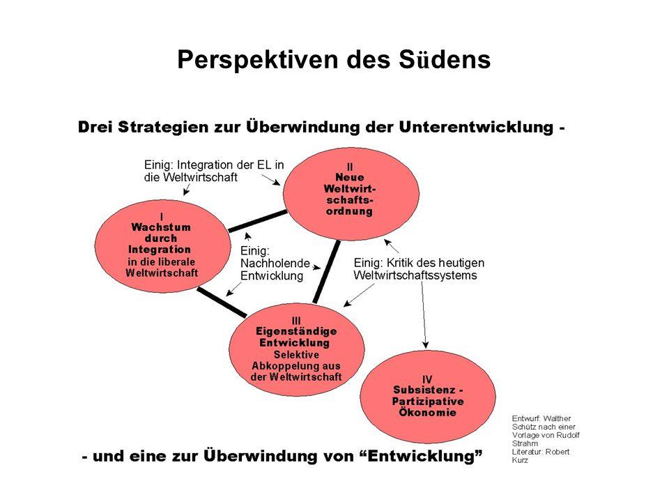 Perspektiven des S ü dens