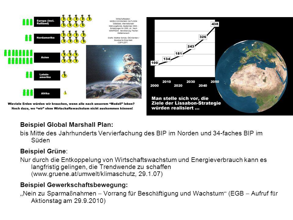 Beispiel Global Marshall Plan: bis Mitte des Jahrhunderts Vervierfachung des BIP im Norden und 34-faches BIP im Süden Beispiel Grüne: Nur durch die En