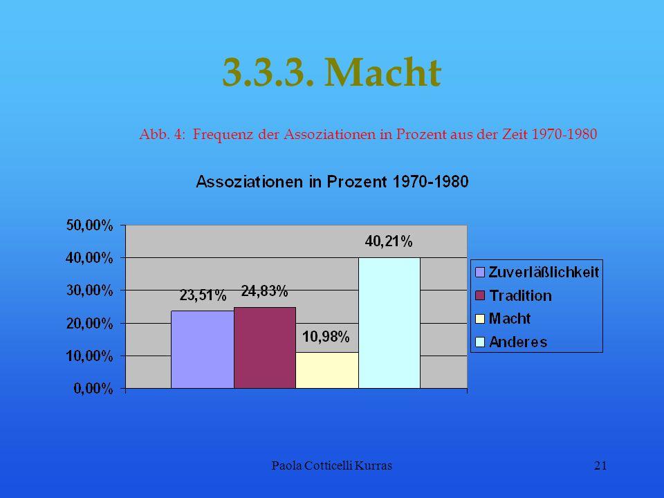 Paola Cotticelli Kurras21 3.3.3. Macht Abb. 4: Frequenz der Assoziationen in Prozent aus der Zeit 1970-1980