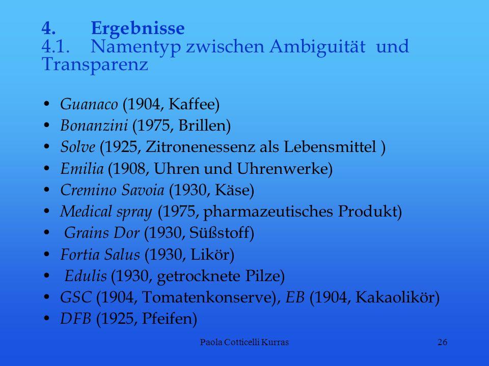 Paola Cotticelli Kurras26 4. Ergebnisse 4.1. Namentyp zwischen Ambiguität und Transparenz Guanaco (1904, Kaffee) Bonanzini (1975, Brillen) Solve (1925