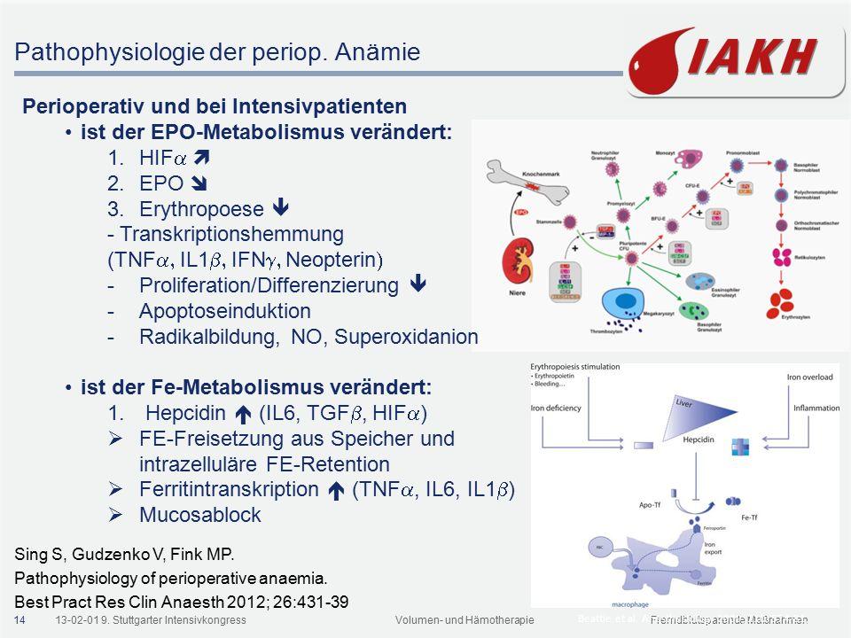 1413-02-01 9. Stuttgarter IntensivkongressVolumen- und HämotherapieFremdblutsparende Maßnahmen Pathophysiologie der periop. Anämie Beattie et al. Anes
