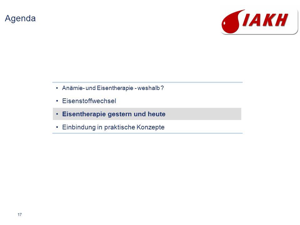 17 Agenda Anämie- und Eisentherapie - weshalb ? Eisenstoffwechsel Eisentherapie gestern und heute Einbindung in praktische Konzepte