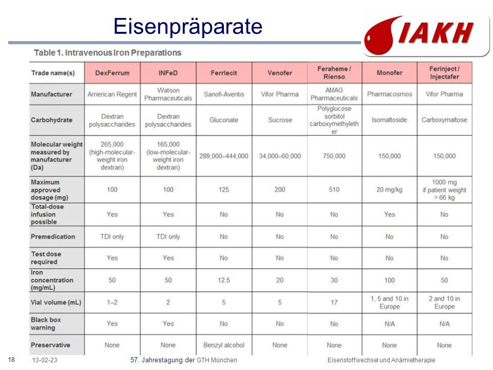 18 13-02-23 57. Jahrestagung der GTH MünchenEisenstoffwechsel und Anämietherapie Eisenpräparate